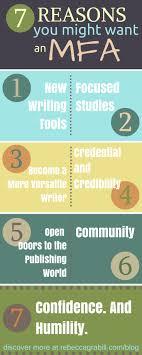 Creative Writing Graduate Programs   Creative Writing Degrees