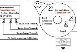wiring of 1996 ford f150 starter wiring diagram wiring diagram 1996 F350 Wiring Diagram wiring of 1996 ford f150 starter wiring diagram, wiring of 1971 ford voltage regulator wiring 1996 ford f350 radio wiring diagram