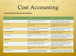 Classification Of Accounts Chart Accounting In Insurance Companies Basic Concepts