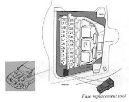 1997 volvo 960 location amperage 1 heated rear window 25 2 central locking 20 3 brake light light switch 15 4 ignition switch srs 10