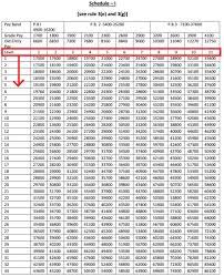 Wb Ropa 2019 Salary Calculator W E F 01 01 2020 Arthikdisha
