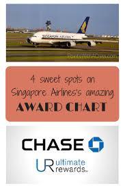 4 Sweet Spots On Singapore Airliness Amazing Award Chart