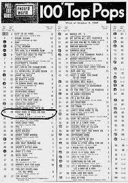 1969 Music Charts