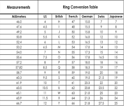 wedding table size chart. ring-size-chart-with-ring-conversion-table wedding table size chart