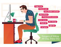 standing desk posture. Modren Desk Dangers Of Sitting All Day Every Day And Standing Desk Posture