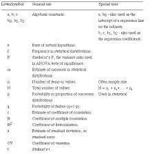 Statistics Symbols Chart 81 Free T Symbol In Statistics Download