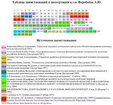 Кандидат Воробьев То ли вор то ли мошенник на выбор cook vorobiev2004 raskras2
