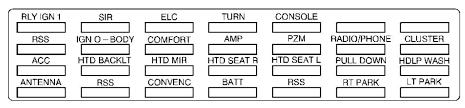 1995 cadillac fuse box diagram explore schematic wiring diagram \u2022 Cadillac DeVille Fuse Box Location cadillac deville fuse box diagram on cadillac deville fuse box data rh ottohome co 1995 cadillac