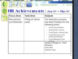 Management Quarterly Project Report Template Status Sales By