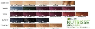 Garnier Nutrisse Ultra Hair Color
