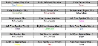 toyota rav4 wiring diagram toyota wiring diagrams online