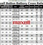 Maxell Watch Battery Conversion Chart Watch Battery Equivalent Chart Bedowntowndaytona Com