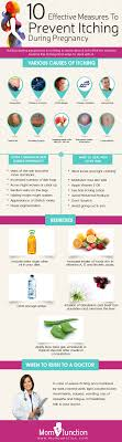 10 Effective Measures to Prevent Itching During Pregnancy ...