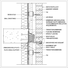 Angle Support Design Masonry Detail Wood2