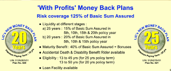 Lic Money Back Policy 20 Years Plan 820 Lic Online