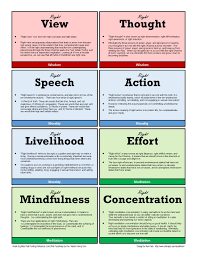 buddhist cheat sheet unwrapping the origami of the eightfold path buddhism buddhists
