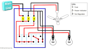 electrical wiring circuit board great installation of wiring diagram • basic house wiring photo controls simple wiring post rh 26 asiagourmet igb de typical house wiring circuits home electrical wiring