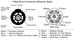 wiring diagram wiring diagram for 7 pin rv plug trailer with 7 way trailer plug wiring diagram gmc at 7 Pin Rv Wiring Diagram