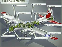 b 17 schematic google search boeing b 17 flying fortress b 17 schematic google search boeing b 17 flying fortress seating charts search and charts