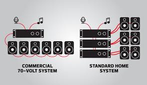 intro to commercial audio systems 70 volt vs standard