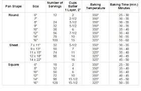Sheet Pan Size Chart Www Bedowntowndaytona Com