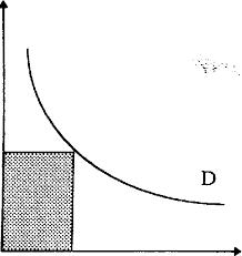Список тем для контрольной работы Что показывает заштрихованный прямоугольник на графике величину спроса объем продаж возможную выручку при цене 4 или неудовлетворенный спрос равный 10