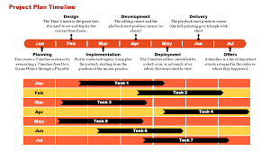 47 Project Timeline Template Free Download Word Excel