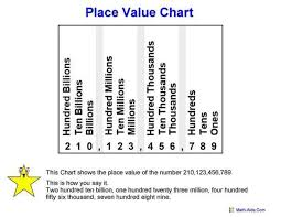 12 Math Worksheets Place Value Tens Ones 5 Place Value