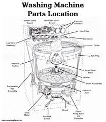 ge washer schematic wp whirlpool dryer schematic wiring diagram ge washer parts diagram wiring diagram and fuse box diagram