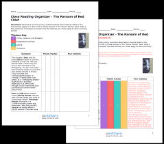 The Ransom Of Red Chief Plot Chart The Ransom Of Red Chief Summary From Litcharts The