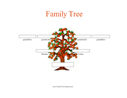 3 Gen Family Tree Template