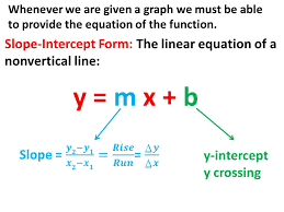 whenever we are given a graph we must be able to provide the equation of the