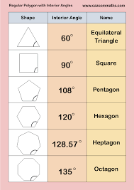 Polygons Cazoom Maths Worksheets Regular Polygons With