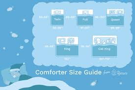 King Mattress The Spruce What You Should Know About Bed Comforter Sizes