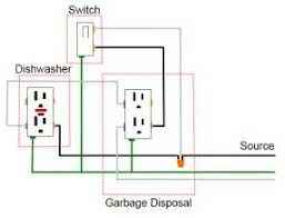 how to wire switched outlets diagram images wiring a garbage wiring a switched outlet wiring circuit and schematic