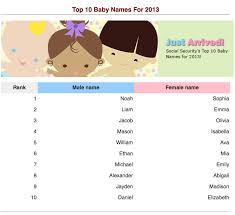 Baby Name Trends Show Parents Want Their Kids To Stand Out