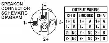 neutrik speakon wiring diagram efcaviation com speakon connector to 1/4 at Speakon Connector Wiring Diagram