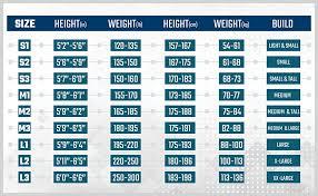 Synergy Triathlon Wetsuit 5 3mm Mens Endorphin Full Sleeve Smoothskin Neoprene For Open Water Swimming Ironman Usat Approved