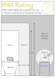 bathroom lighting zones. Bathroom Lighting IP44 Zones Explained Bathroom, Lighting, R