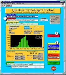 Quantum Crypto Keys Kentron Intellect Research Vault