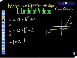 an exponential function given its graph