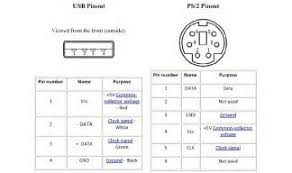 usb to ps2 wiring diagram images usb to ps 2 wiring diagram usb get image about
