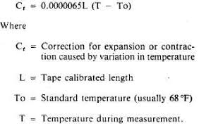 Standard Tape Measurement Chart Correcting For Temperature Variation