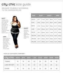 City Chic Size Chart In 2019 Plus Size Outfits Plus Size