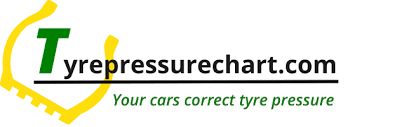 Tyre Pressure Archives Tyre Pressure Chart Find Your