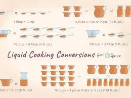Ml To Cups Conversion Chart Grams In A Cup Of Water Avalonit Net