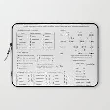 There is lots of variation in. International Phonetic Alphabet Ipa Laptop Sleeve By Fabianb Society6