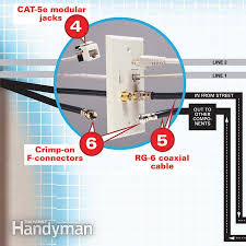 cable and telephone wiring the family handyman jacks and connectors