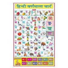 Hindi Varnamala Chart