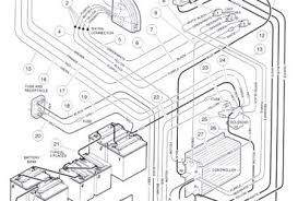 2005 ford taurus service engine light wiring diagram for car engine used cars additionally dodge check engine light codes list furthermore wiring diagram for 1990 f150 further